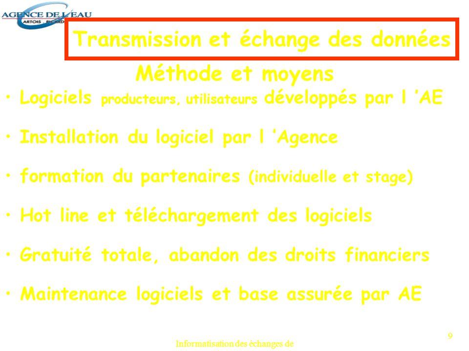 Informatisation des échanges de données 10 Transmission et échange des données Saisie Producteurs Laboratoires B.