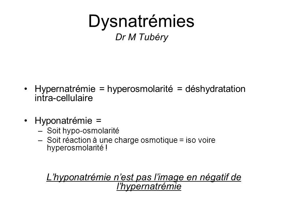 Dysnatrémies Dr M Tubéry Hypernatrémie = hyperosmolarité = déshydratation intra-cellulaire Hyponatrémie = –Soit hypo-osmolarité –Soit réaction à une c