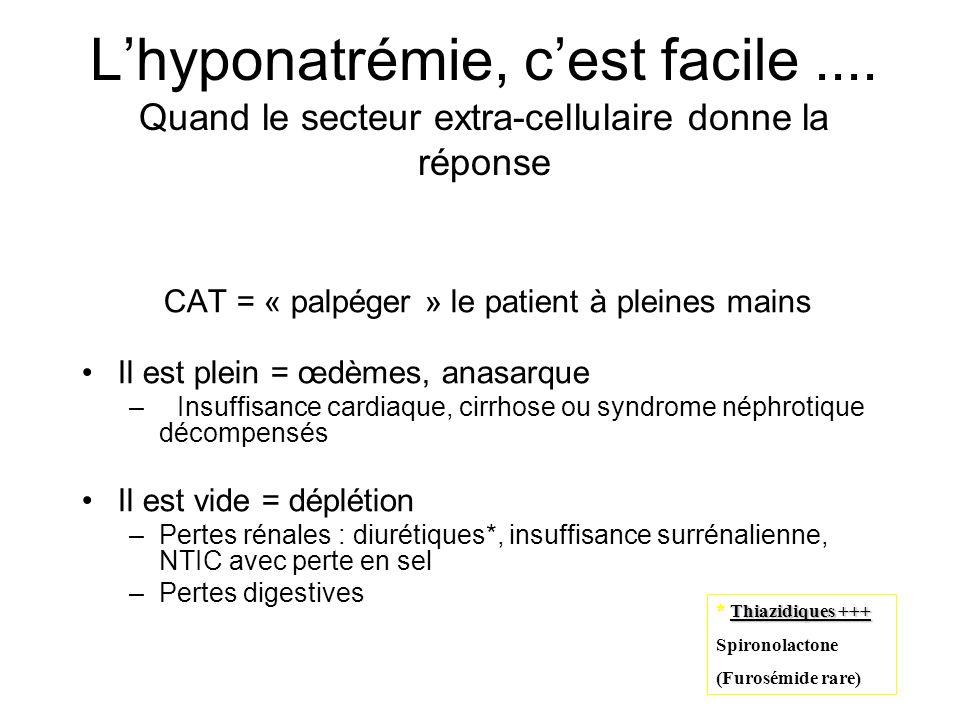 Lhyponatrémie, cest facile.... Quand le secteur extra-cellulaire donne la réponse CAT = « palpéger » le patient à pleines mains Il est plein = œdèmes,