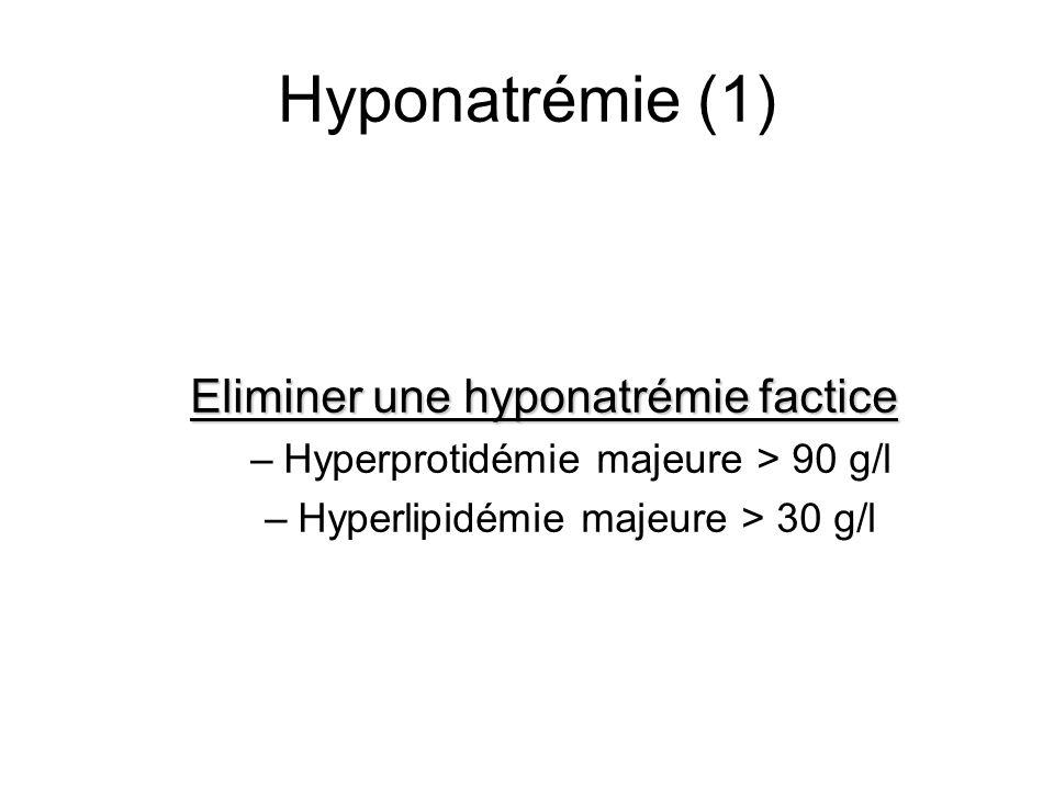 Hyponatrémie (1) Eliminer une hyponatrémie factice –Hyperprotidémie majeure > 90 g/l –Hyperlipidémie majeure > 30 g/l