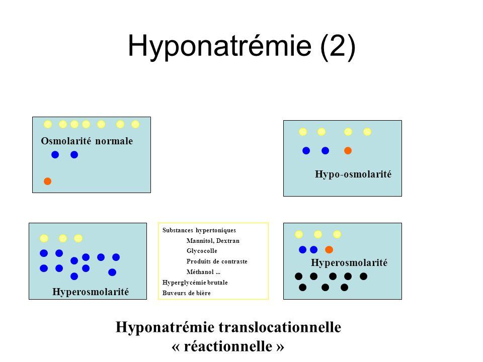 Hyponatrémie (2) Osmolarité normale Hyperosmolarité Hypo-osmolarité Substances hypertoniques Mannitol, Dextran Glycocolle Produits de contraste Méthan