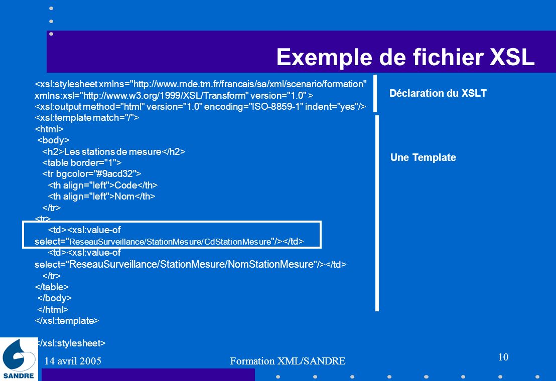 14 avril 2005 Formation XML/SANDRE 10 Exemple de fichier XSL Les stations de mesure Code Nom Déclaration du XSLT Une Template