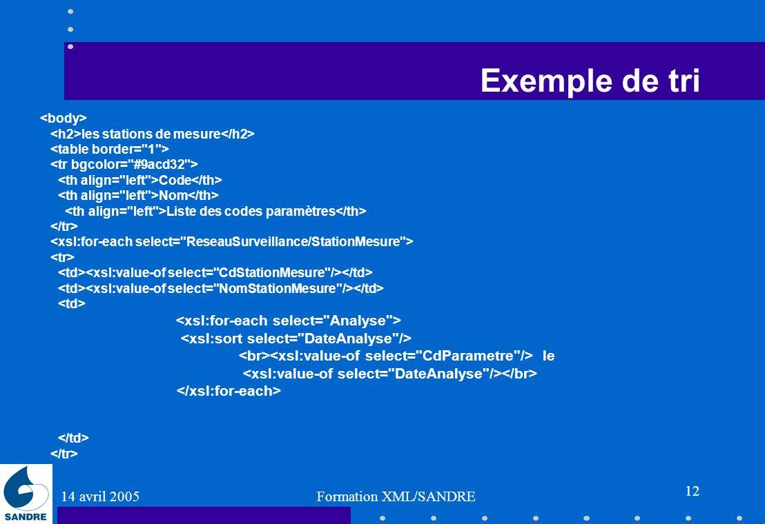 14 avril 2005 Formation XML/SANDRE 12 Exemple de tri les stations de mesure Code Nom Liste des codes paramètres le