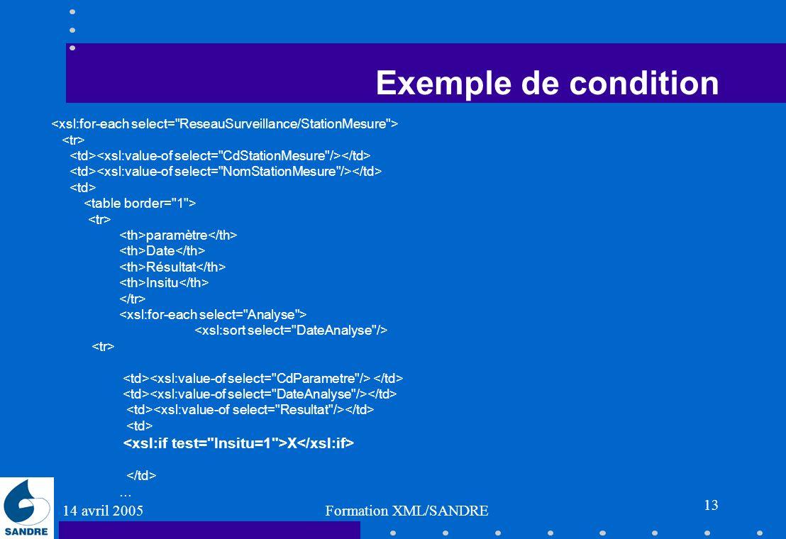 14 avril 2005 Formation XML/SANDRE 13 Exemple de condition paramètre Date Résultat Insitu X …