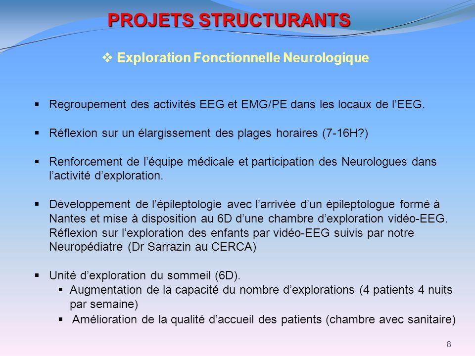 88 PROJETS STRUCTURANTS Exploration Fonctionnelle Neurologique Regroupement des activités EEG et EMG/PE dans les locaux de lEEG. Réflexion sur un élar