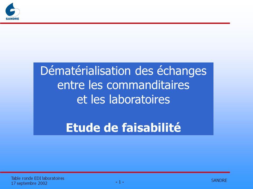 SANDRE - 1 - Table ronde EDI laboratoires 17 septembre 2002 Dématérialisation des échanges entre les commanditaires et les laboratoires Etude de faisa