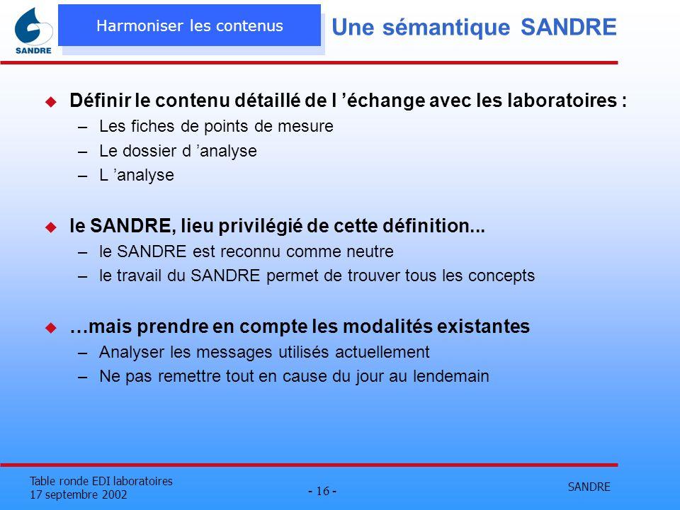 SANDRE - 16 - Table ronde EDI laboratoires 17 septembre 2002 Une sémantique SANDRE u Définir le contenu détaillé de l échange avec les laboratoires :