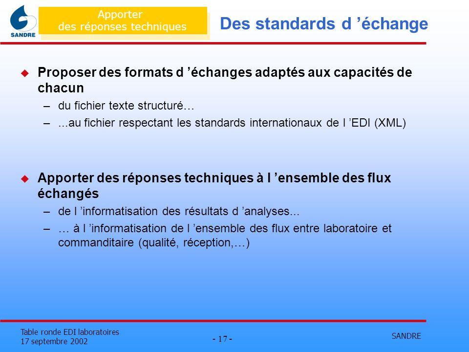 SANDRE - 17 - Table ronde EDI laboratoires 17 septembre 2002 Des standards d échange u Proposer des formats d échanges adaptés aux capacités de chacun