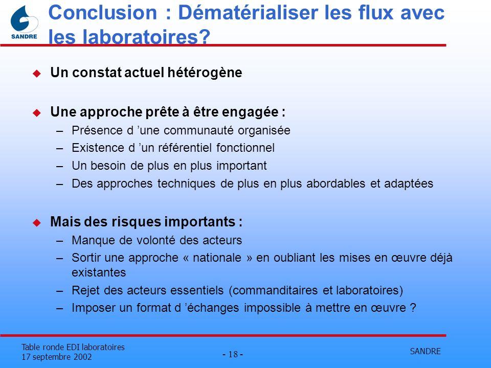 SANDRE - 18 - Table ronde EDI laboratoires 17 septembre 2002 Conclusion : Dématérialiser les flux avec les laboratoires? u Un constat actuel hétérogèn