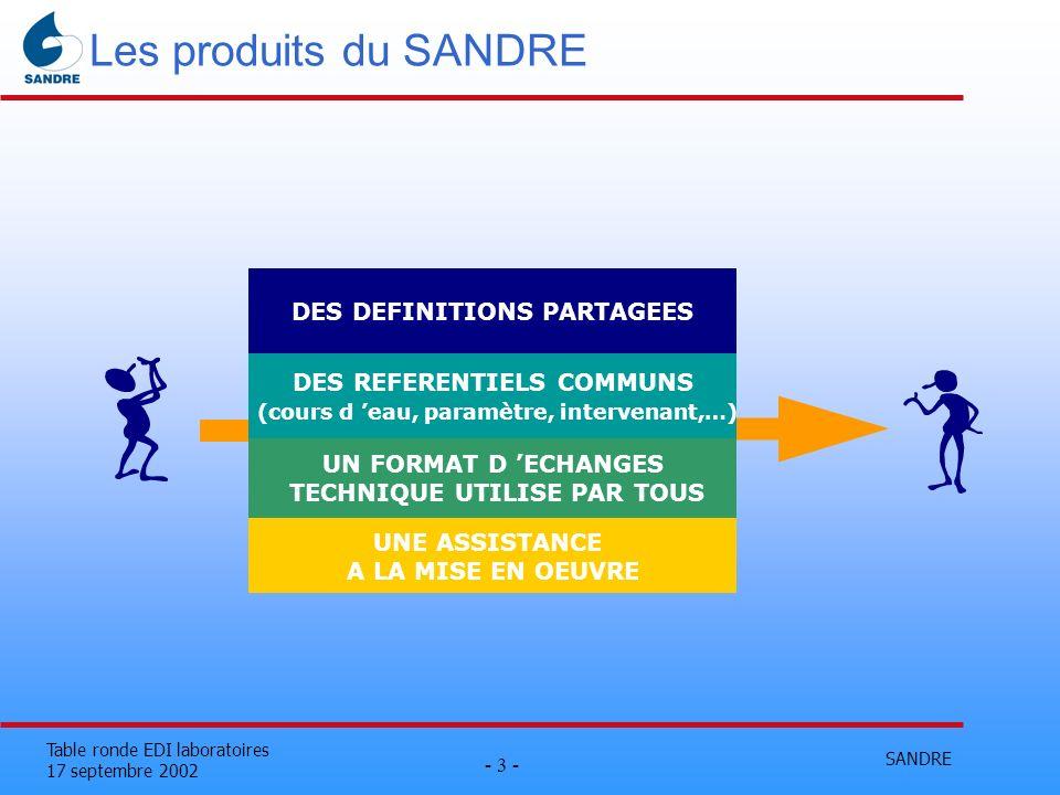 SANDRE - 3 - Table ronde EDI laboratoires 17 septembre 2002 Les produits du SANDRE DES DEFINITIONS PARTAGEES UN FORMAT D ECHANGES TECHNIQUE UTILISE PA