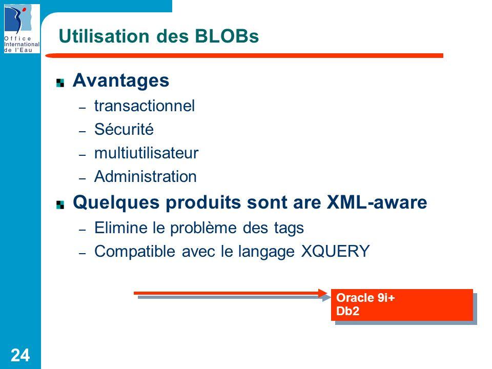 24 Avantages – transactionnel – Sécurité – multiutilisateur – Administration Quelques produits sont are XML-aware – Elimine le problème des tags – Com