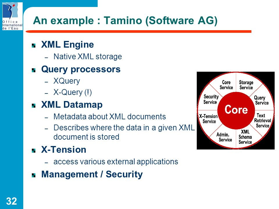 32 An example : Tamino (Software AG) XML Engine – Native XML storage Query processors – XQuery – X-Query (!) XML Datamap – Metadata about XML document