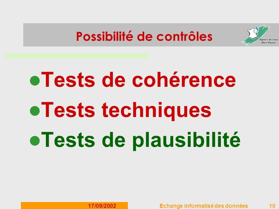 17/09/2002Echange informatisé des données10 Possibilité de contrôles Tests de cohérence Tests techniques Tests de plausibilité