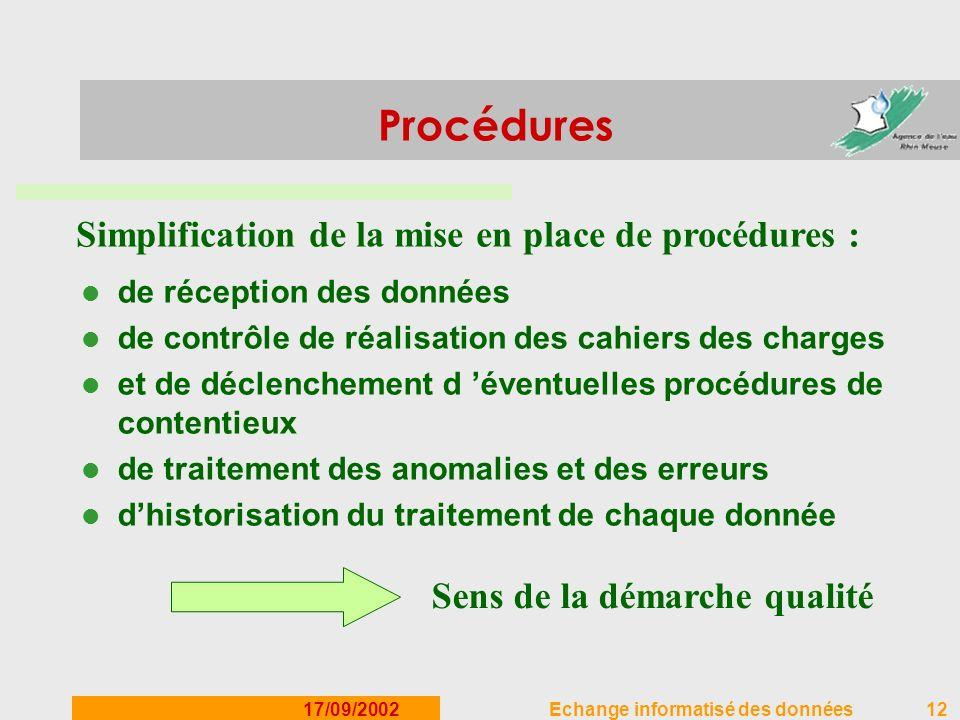 17/09/2002Echange informatisé des données12 Procédures de réception des données de contrôle de réalisation des cahiers des charges et de déclenchement