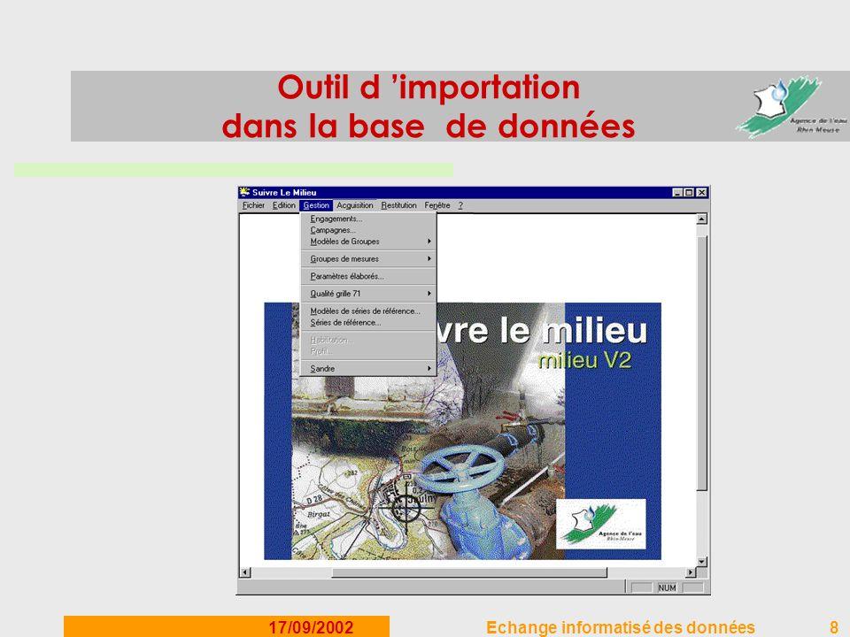 17/09/2002Echange informatisé des données9 Les données et le SANDRE Les fichiers de transmission utilisent les codes SANDRE.