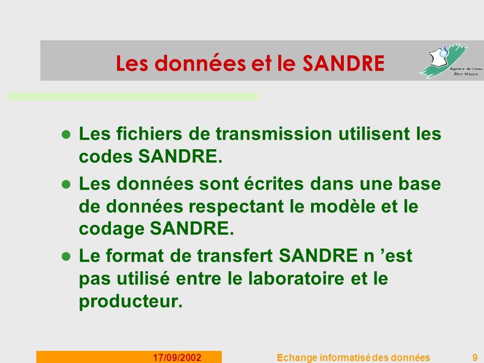 17/09/2002Echange informatisé des données9 Les données et le SANDRE Les fichiers de transmission utilisent les codes SANDRE. Les données sont écrites