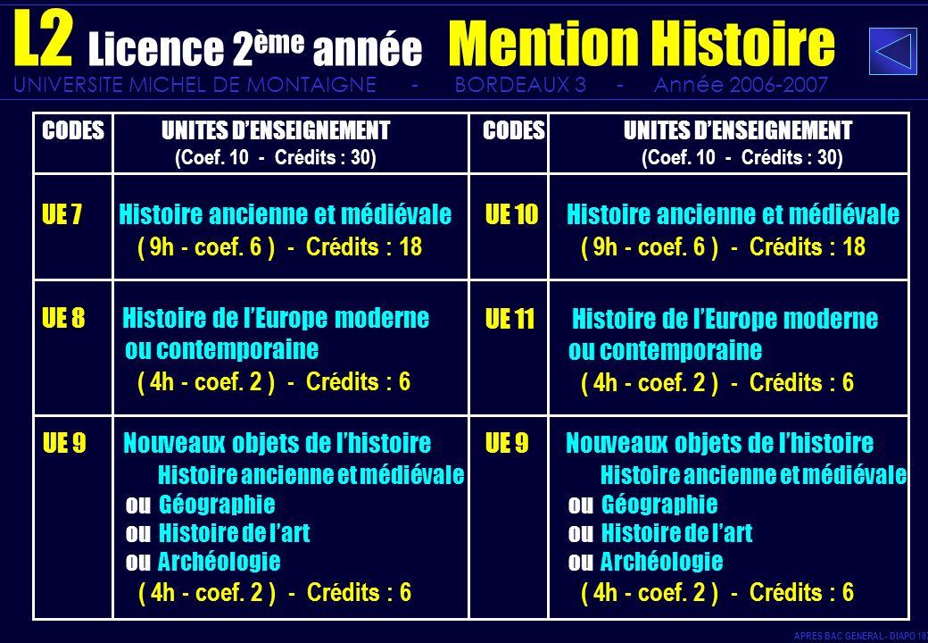 L2 Licence 2 ème année Mention Histoire CODES UNITES DENSEIGNEMENT (Coef. 10 - Crédits : 30) (Coef. 10 - Crédits : 30) UE 7 Histoire ancienne et médié
