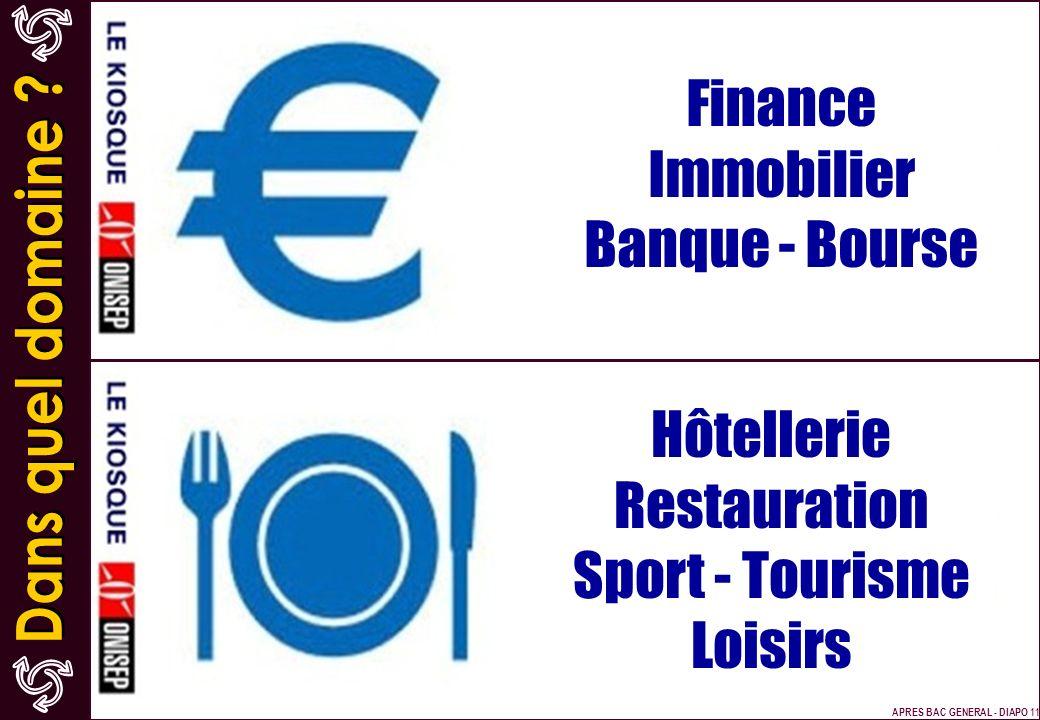 Finance Immobilier Banque - Bourse Hôtellerie Restauration Sport - Tourisme Loisirs APRES BAC GENERAL - DIAPO 11