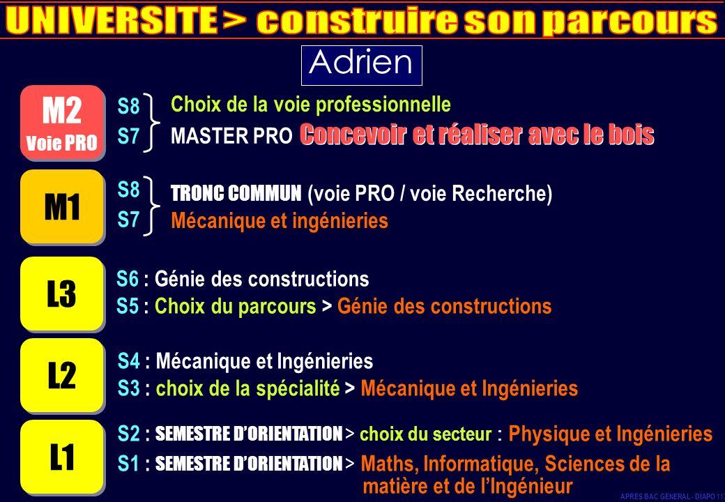 S2 : SEMESTRE DORIENTATION > choix du secteur : Physique et Ingénieries S1 : SEMESTRE DORIENTATION > Maths, Informatique, Sciences de la matière et de