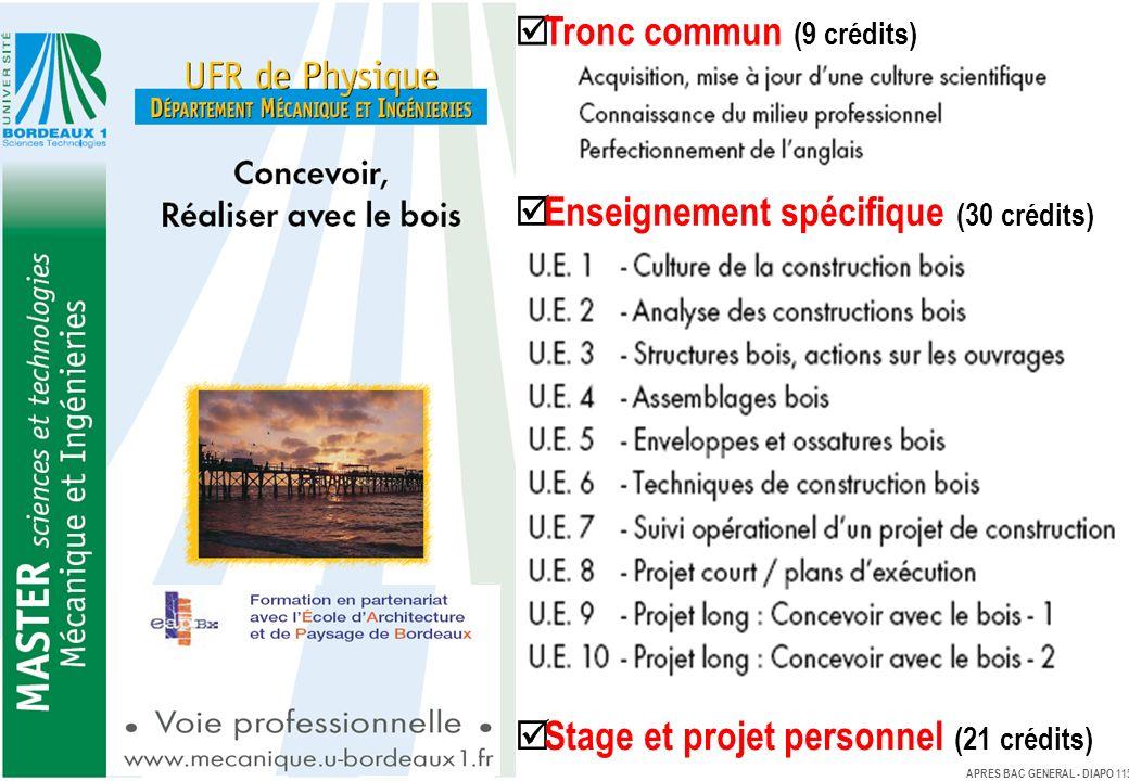Tronc commun (9 crédits) Enseignement spécifique (30 crédits) Stage et projet personnel (21 crédits) APRES BAC GENERAL - DIAPO 115