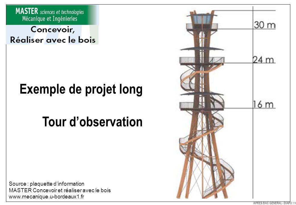 Exemple de projet long Tour dobservation Source : plaquette dinformation MASTER Concevoir et réaliser avec le bois www.mecanique.u-bordeaux1.fr APRES