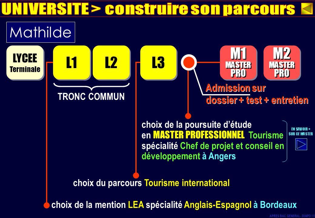 o L3 L1 LYCEE Terminale LYCEE Terminale choix de la mention LEA spécialité Anglais-Espagnol à Bordeaux L2 choix du parcours Tourisme international o c