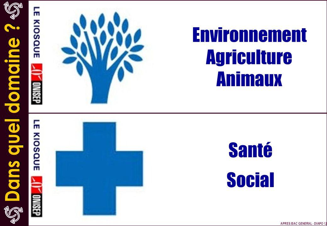 Environnement Agriculture Animaux Santé Social APRES BAC GENERAL - DIAPO 12