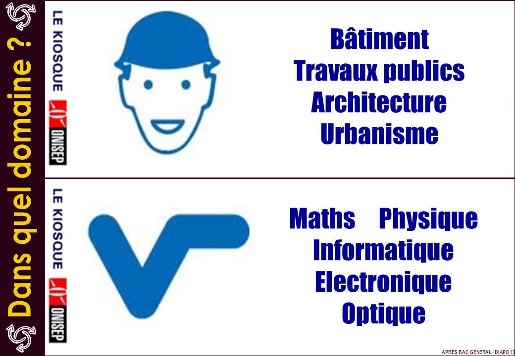 Bâtiment Travaux publics Architecture Urbanisme Maths Physique Informatique Electronique Optique APRES BAC GENERAL - DIAPO 13