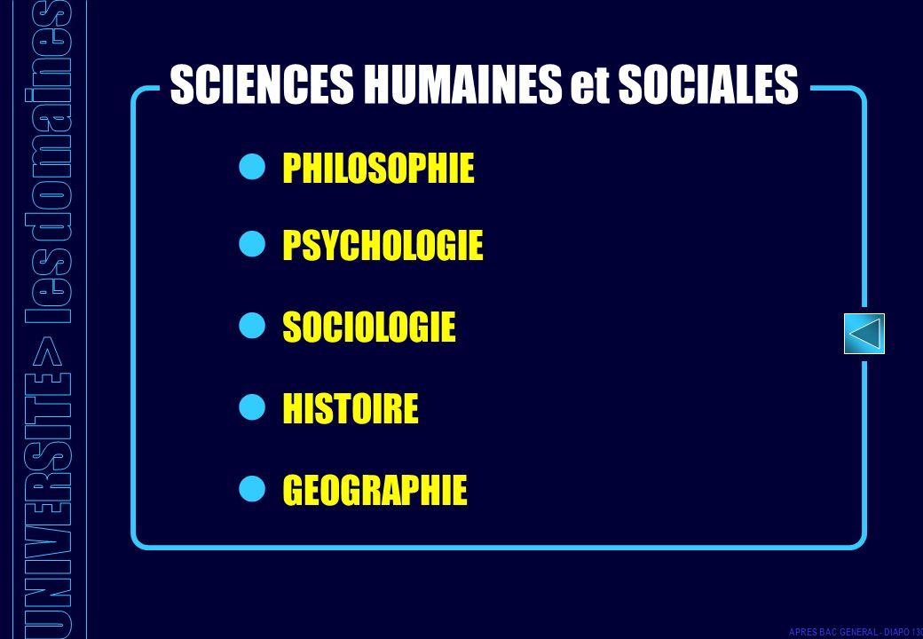 PHILOSOPHIE PSYCHOLOGIE SOCIOLOGIE HISTOIRE GEOGRAPHIE SCIENCES HUMAINES et SOCIALES APRES BAC GENERAL - DIAPO 130