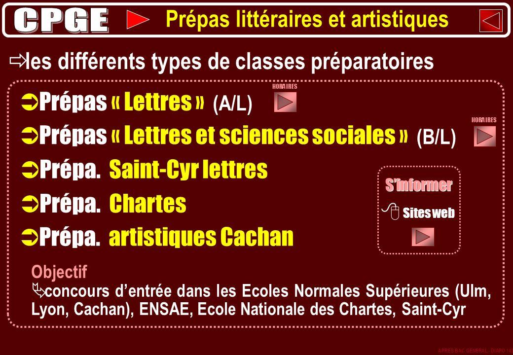 les différents types de classes préparatoires Prépas littéraires et artistiques Objectif concours dentrée dans les Ecoles Normales Supérieures (Ulm, L