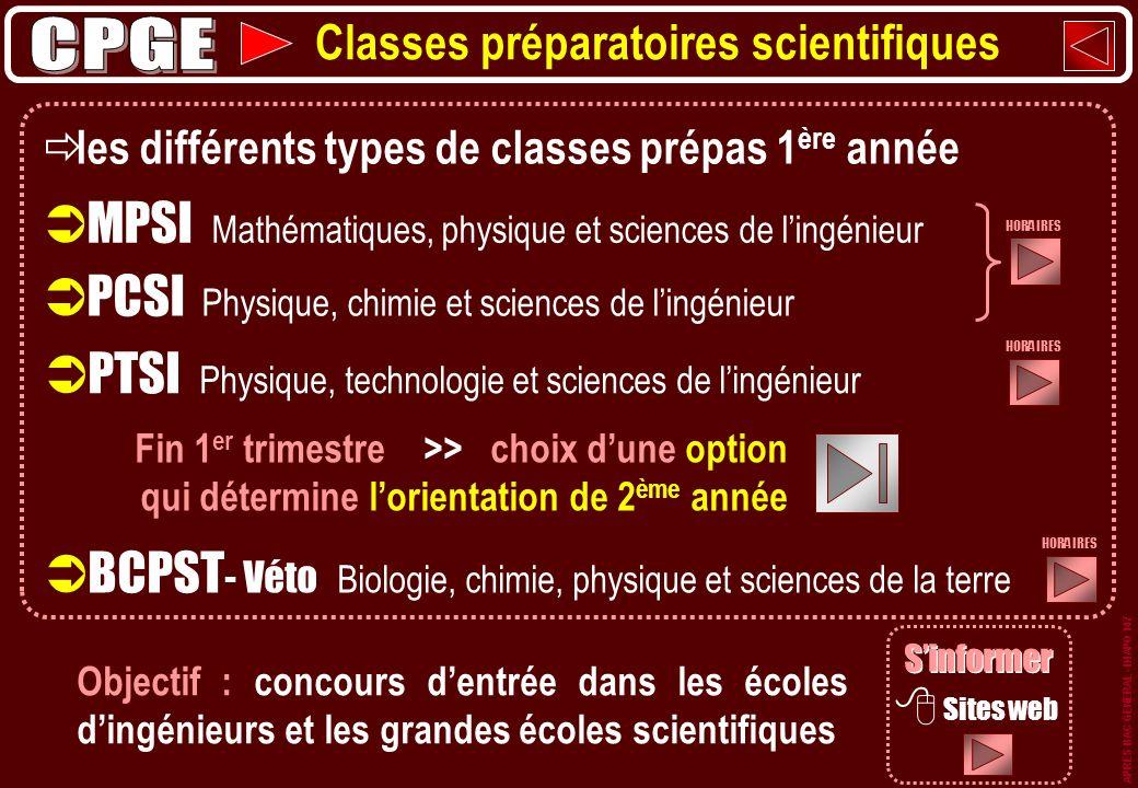 les différents types de classes prépas 1 ère année Classes préparatoires scientifiques Objectif : concours dentrée dans les écoles dingénieurs et les