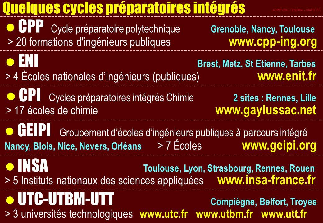 CPP Cycle préparatoire polytechnique Grenoble, Nancy, Toulouse > 20 formations d'ingénieurs publiques www.cpp-ing.org ENI Brest, Metz, St Etienne, Tar