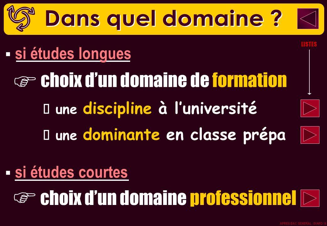 choix dun domaine de formation une discipline à luniversité une dominante en classe prépa choix dun domaine professionnel LISTES si études longues si