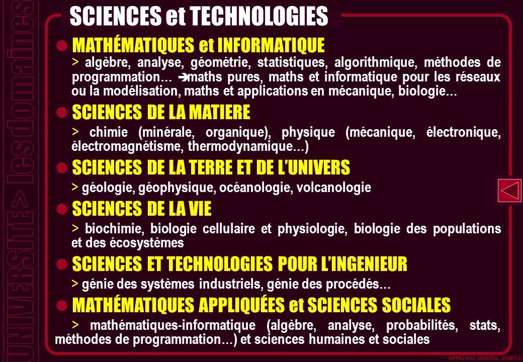 MATHÉMATIQUES et INFORMATIQUE > algèbre, analyse, géométrie, statistiques, algorithmique, méthodes de programmation… maths pures, maths et informatiqu