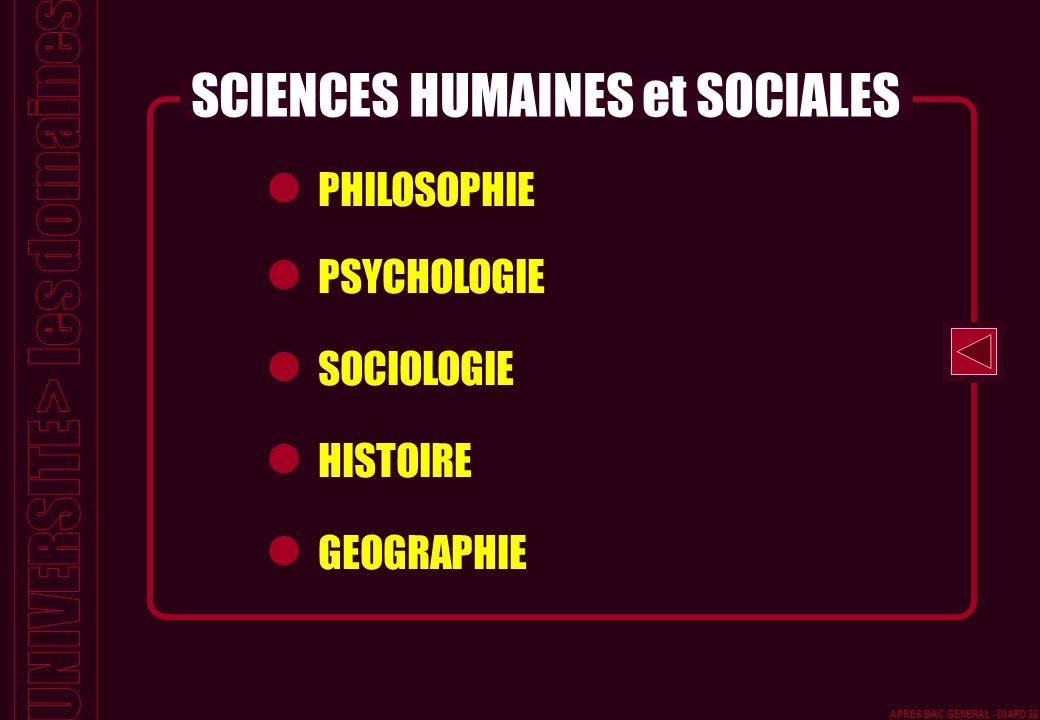PHILOSOPHIE PSYCHOLOGIE SOCIOLOGIE HISTOIRE GEOGRAPHIE SCIENCES HUMAINES et SOCIALES APRES BAC GENERAL - DIAPO 22