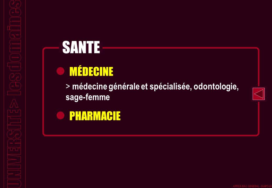 MÉDECINE > médecine générale et spécialisée, odontologie, sage-femme PHARMACIE SANTE APRES BAC GENERAL - DIAPO 23