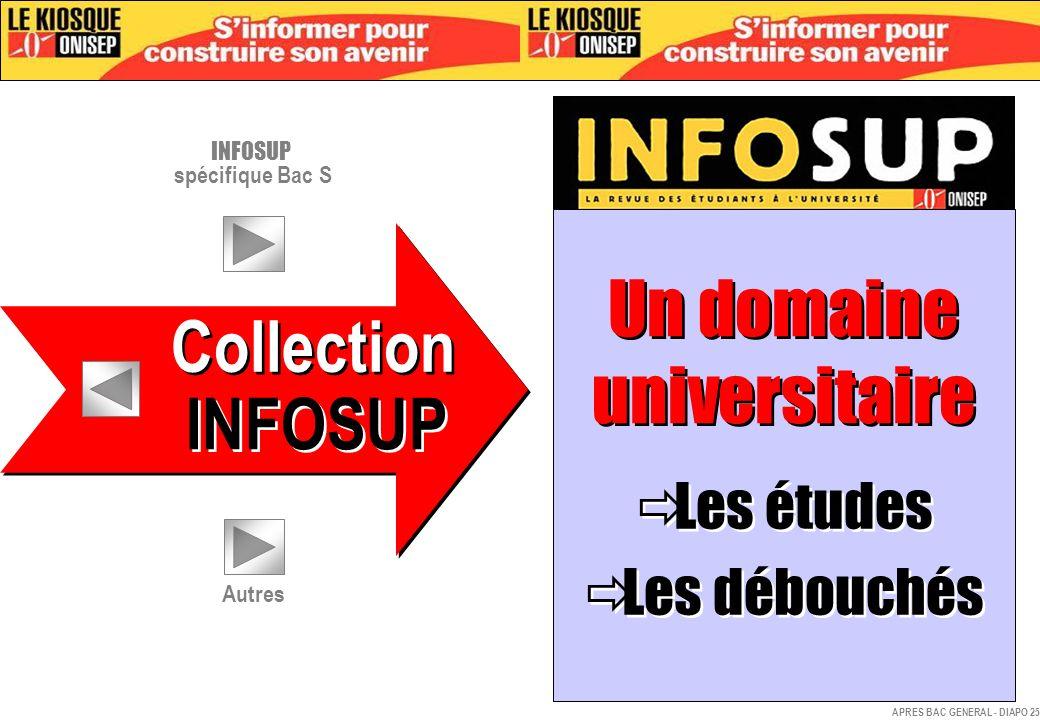 Un domaine universitaire Un domaine universitaire Collection INFOSUP APRES BAC GENERAL - DIAPO 25 Autres INFOSUP spécifique Bac S Les études Les débou