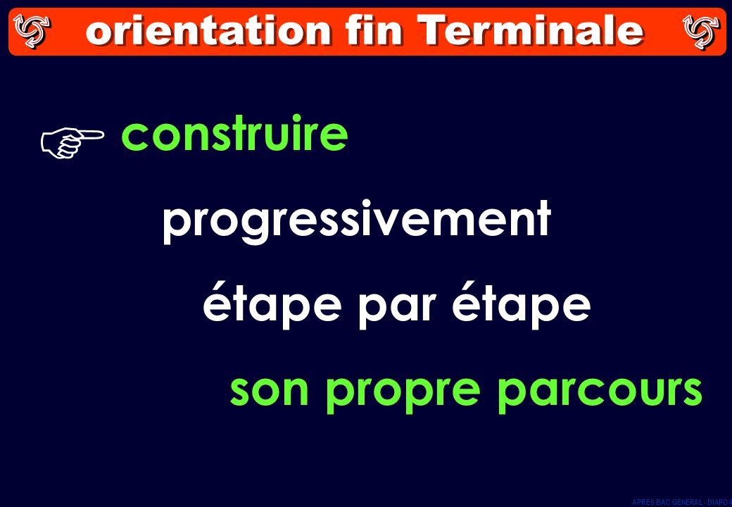 orientation fin Terminale APRES BAC GENERAL - DIAPO 5