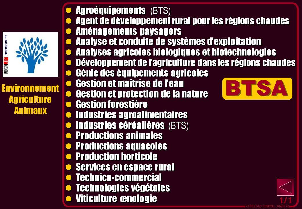 Environnement Agriculture Animaux Agroéquipements (BTS) Agent de développement rural pour les régions chaudes Aménagements paysagers Analyse et condui