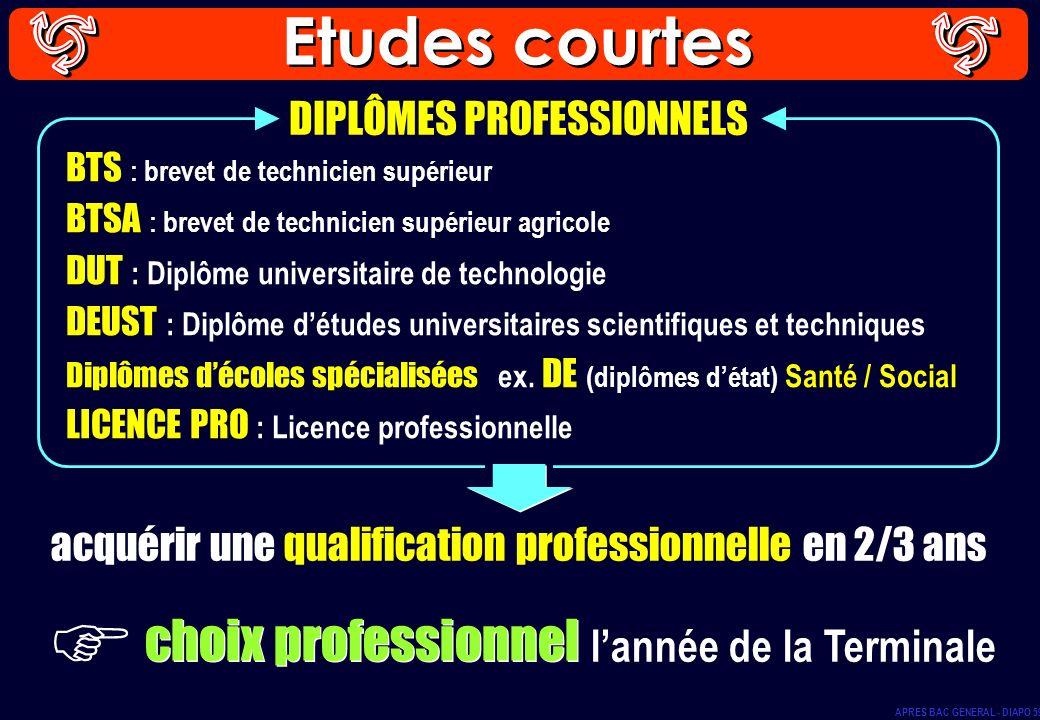acquérir une qualification professionnelle en 2/3 ans BTS : brevet de technicien supérieur BTSA : brevet de technicien supérieur agricole DUT : Diplôm