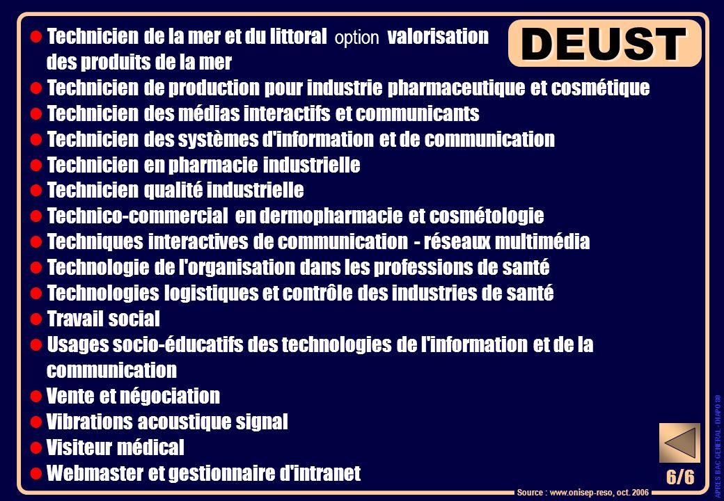 Technicien de la mer et du littoral option valorisation des produits de la mer Technicien de production pour industrie pharmaceutique et cosmétique Te
