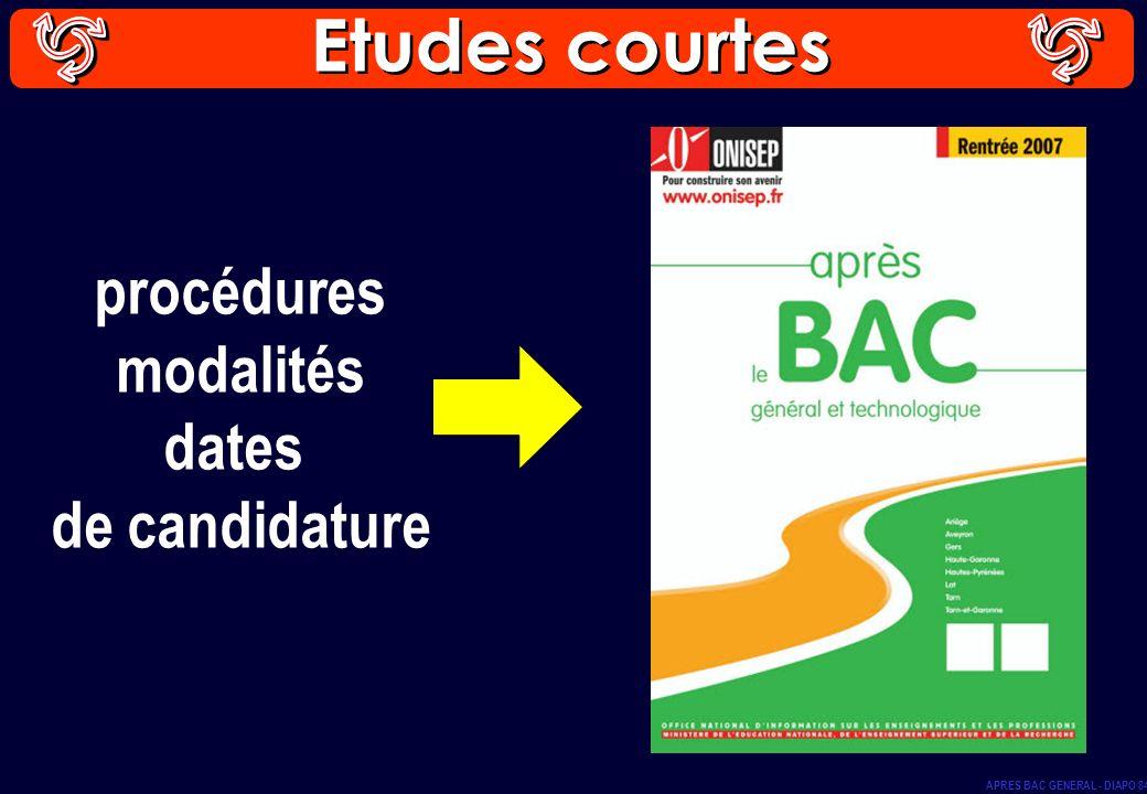 procédures modalités dates de candidature APRES BAC GENERAL - DIAPO 84
