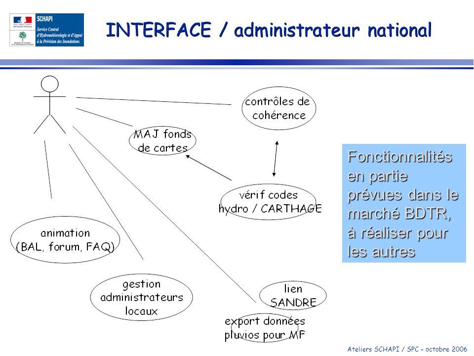 Ateliers SCHAPI / SPC – octobre 2006 INTERFACE / administrateur national Fonctionnalités en partie prévues dans le marché BDTR, à réaliser pour les au