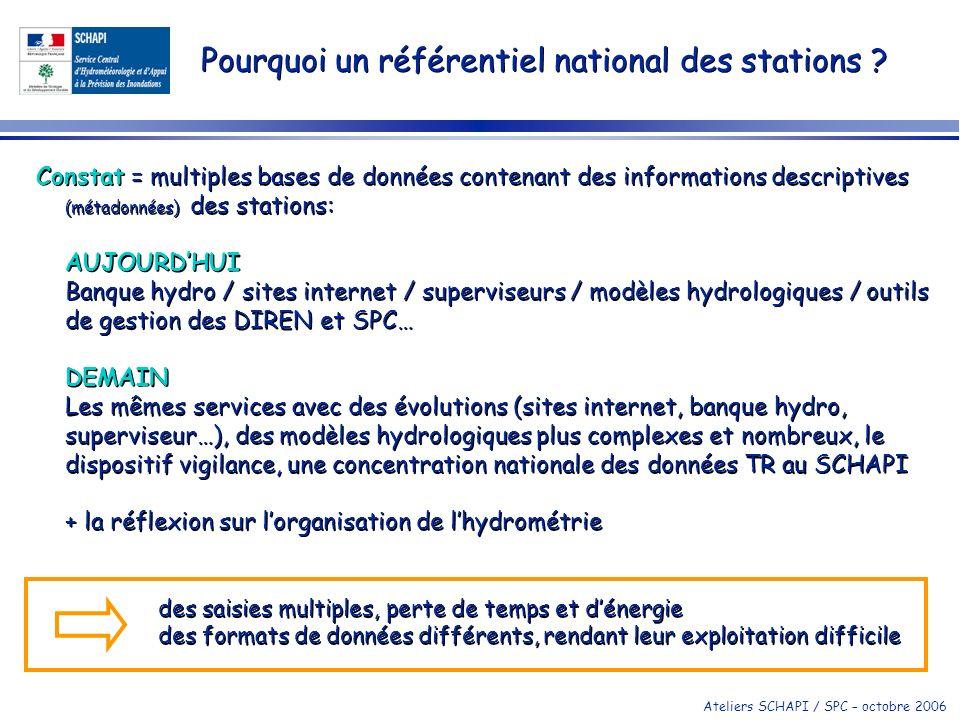 Ateliers SCHAPI / SPC – octobre 2006 Constat = multiples bases de données contenant des informations descriptives (métadonnées) des stations: AUJOURDH