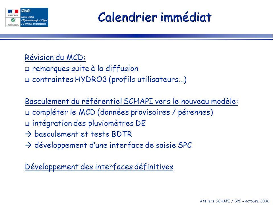 Ateliers SCHAPI / SPC – octobre 2006 Calendrier immédiat Révision du MCD: remarques suite à la diffusion contraintes HYDRO3 (profils utilisateurs…) Ba