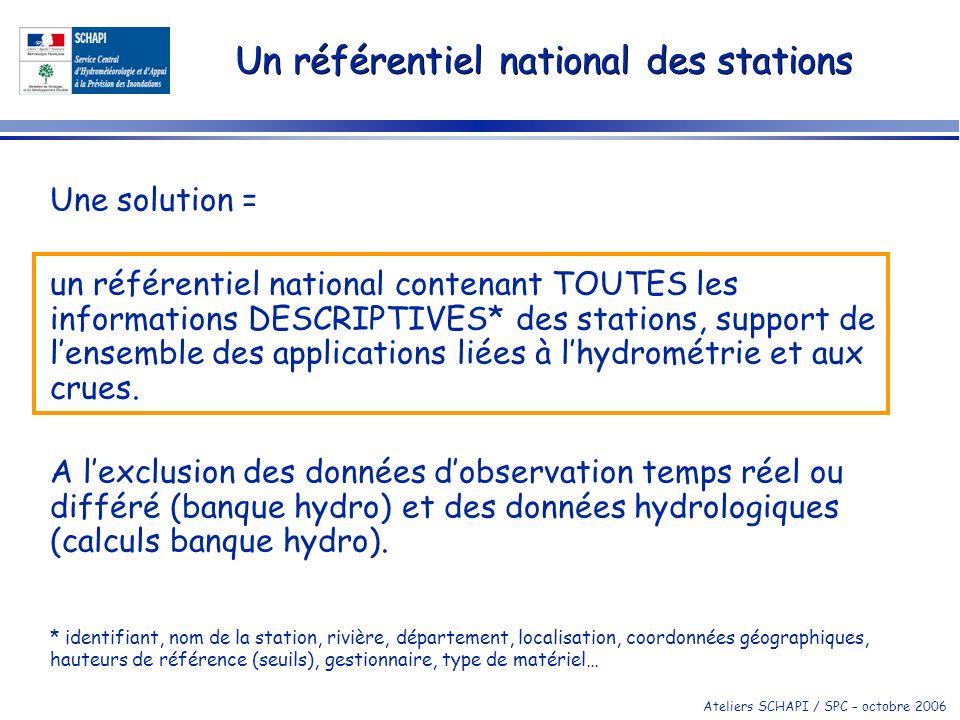 Ateliers SCHAPI / SPC – octobre 2006 Une solution = un référentiel national contenant TOUTES les informations DESCRIPTIVES* des stations, support de l