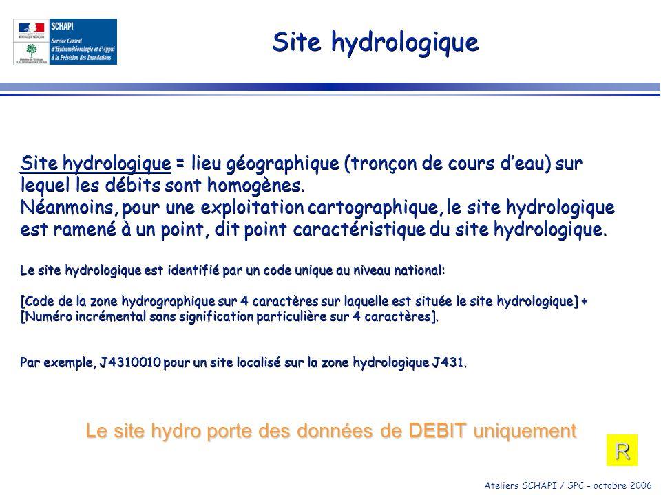 Ateliers SCHAPI / SPC – octobre 2006 Site hydrologique Site hydrologique = lieu géographique (tronçon de cours deau) sur lequel les débits sont homogè