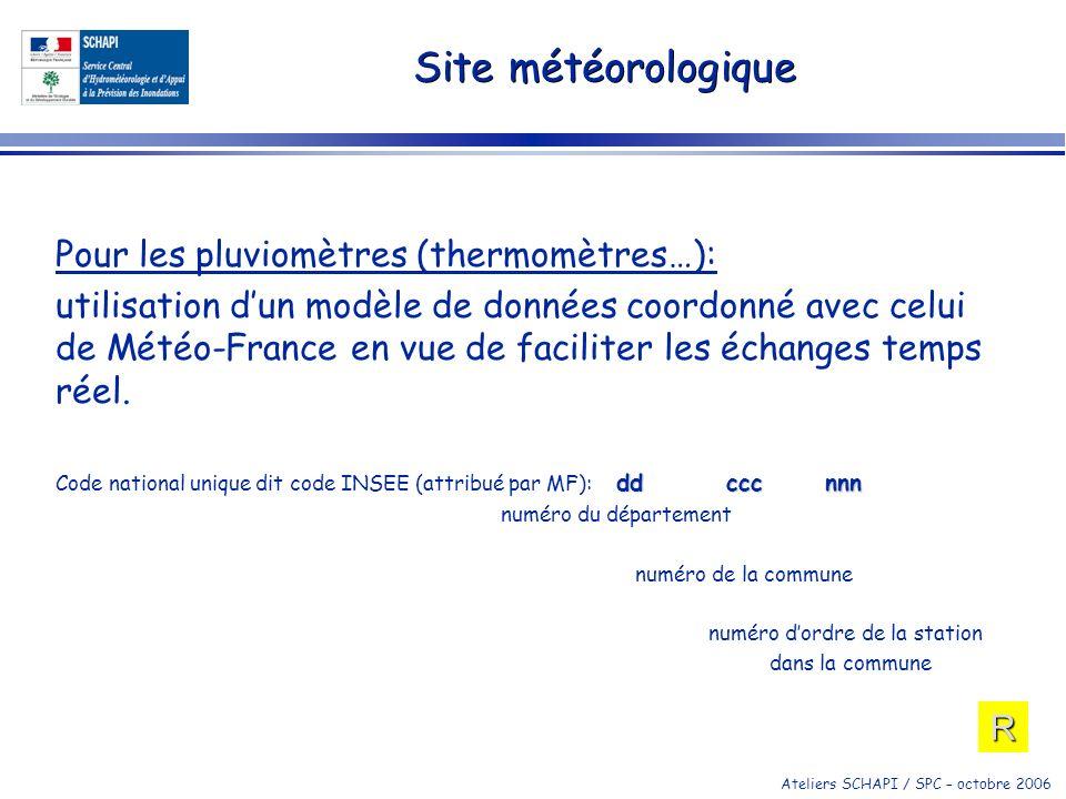 Ateliers SCHAPI / SPC – octobre 2006 Site météorologique Pour les pluviomètres (thermomètres…): utilisation dun modèle de données coordonné avec celui