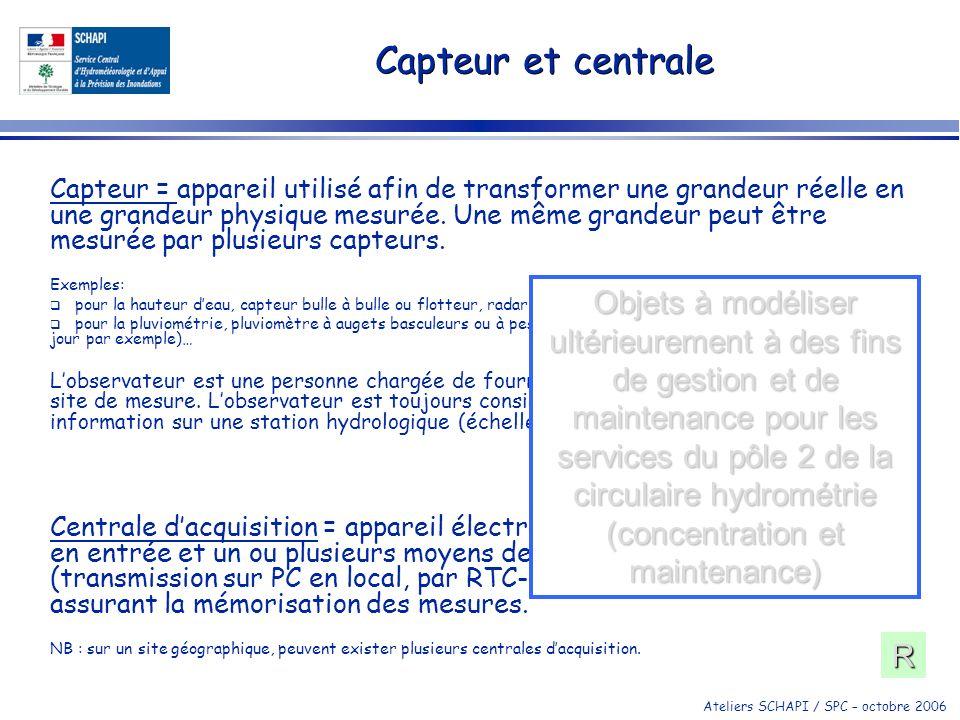 Ateliers SCHAPI / SPC – octobre 2006 Capteur et centrale RRRR Capteur = appareil utilisé afin de transformer une grandeur réelle en une grandeur physi