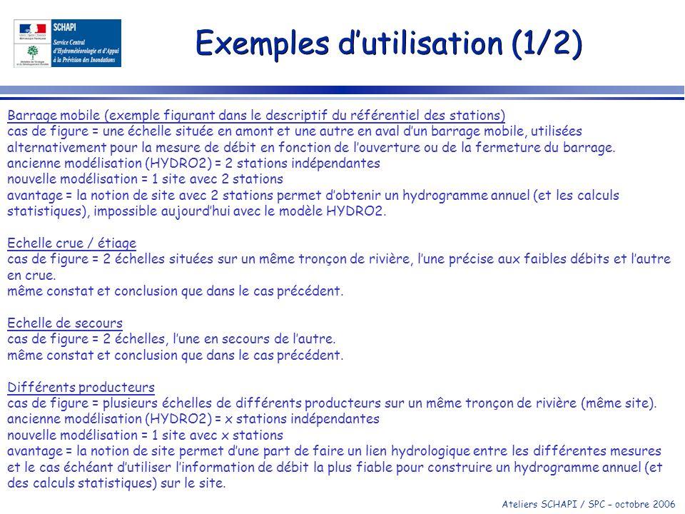Ateliers SCHAPI / SPC – octobre 2006 Exemples dutilisation (1/2) Barrage mobile (exemple figurant dans le descriptif du référentiel des stations) cas